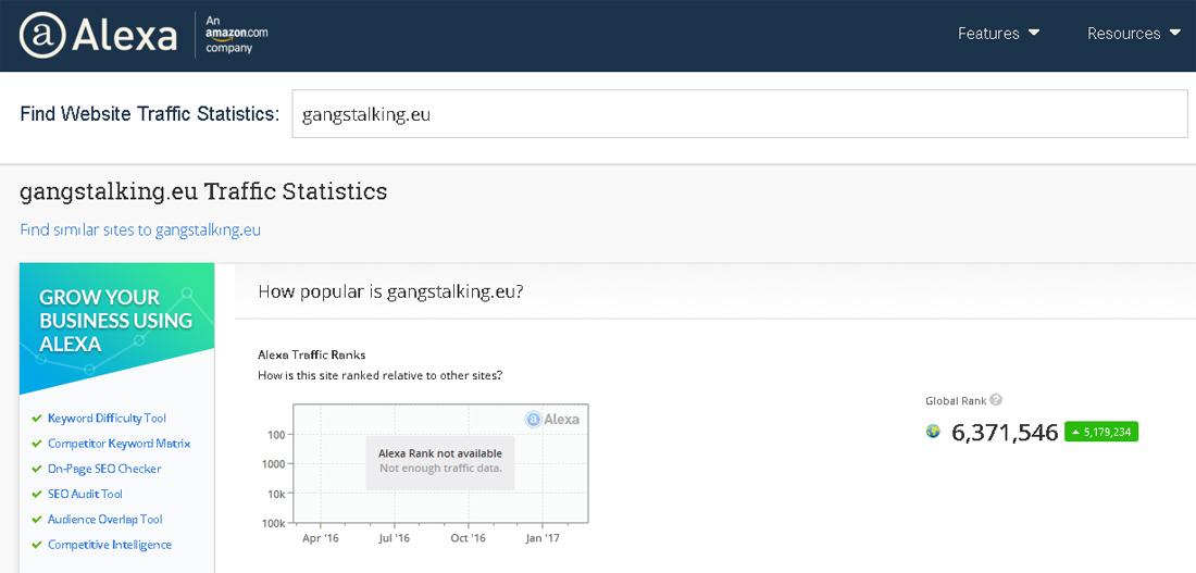 GangstalkingEU Alexa traffic ranking on Feb 27 2017