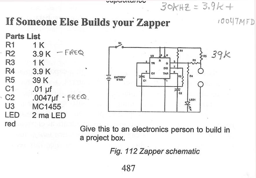 Zapper upgrade 2004