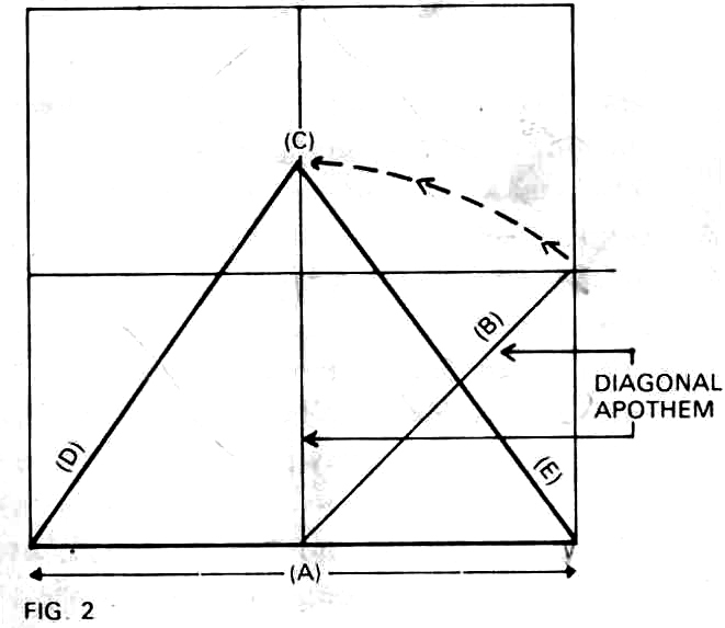 Fig 2 Pyramid layout calculations